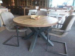 industriele-ronde-tafel
